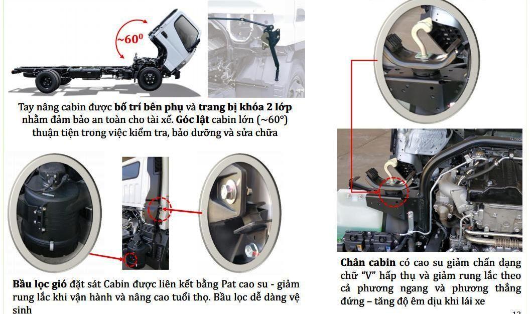 Fuso-499-65-2t1-3t5-0103 Thông số kỹ thuật xe tải Mitsubishi Fuso 2T5 và 3T5 Canter 4.99 và 6.5