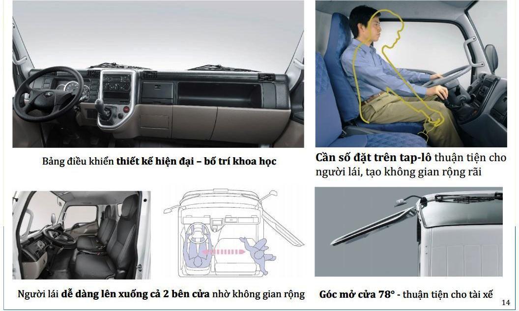Fuso-499-65-2t1-3t5-0104 Thông số kỹ thuật xe tải Mitsubishi Fuso 2T5 và 3T5 Canter 4.99 và 6.5