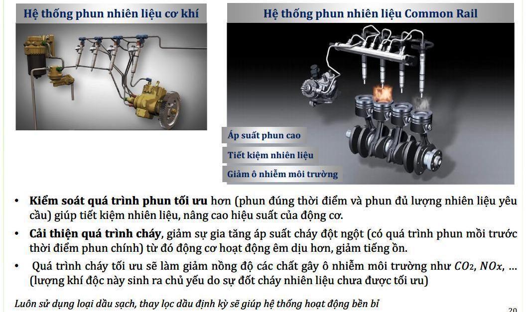 Fuso-499-65-2t1-3t5-0110 Thông số kỹ thuật xe tải Mitsubishi Fuso 2T5 và 3T5 Canter 4.99 và 6.5