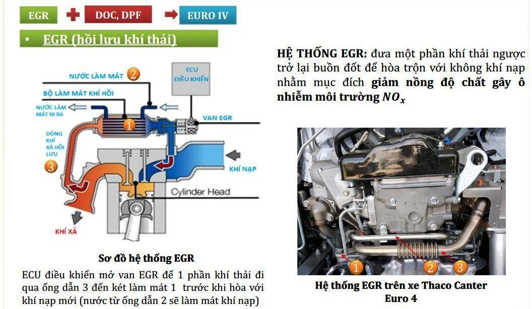 Fuso-499-65-2t1-3t5-0111 Thông số kỹ thuật xe tải Mitsubishi Fuso 2T5 và 3T5 Canter 4.99 và 6.5