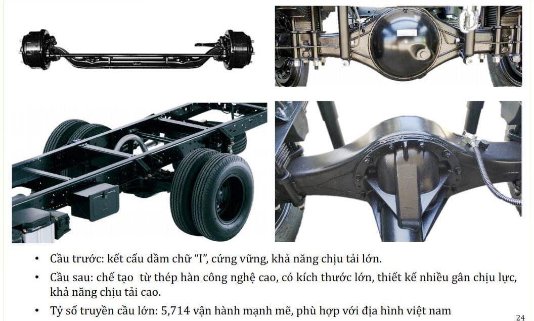 Fuso-499-65-2t1-3t5-0114 Thông số kỹ thuật xe tải Mitsubishi Fuso 2T5 và 3T5 Canter 4.99 và 6.5