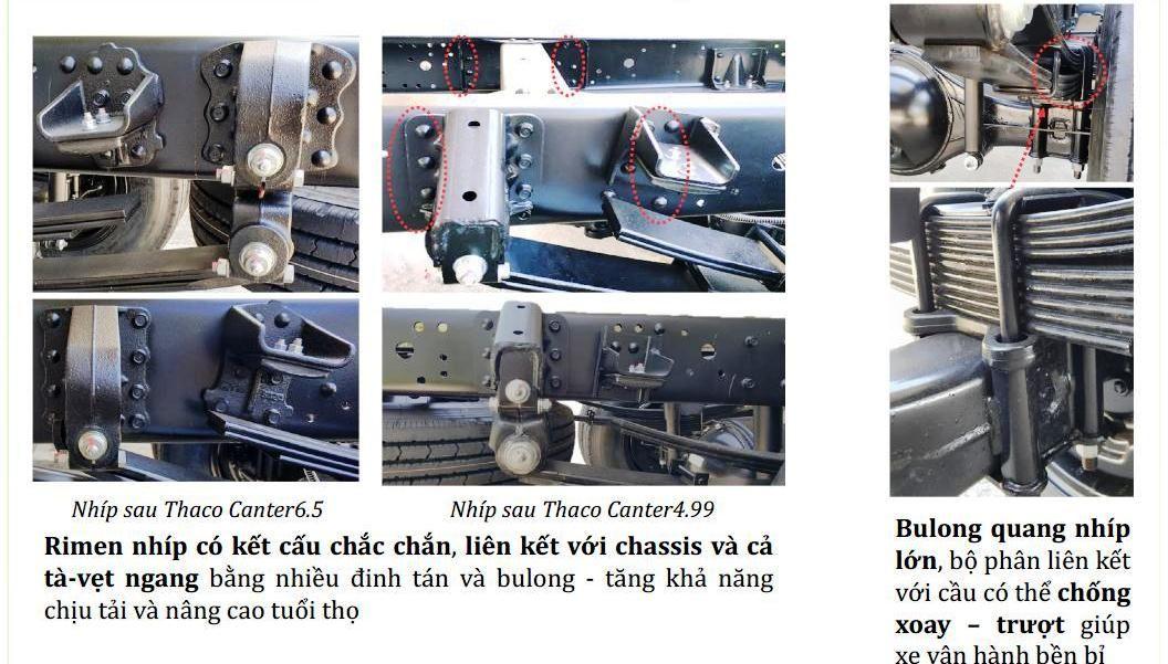 Fuso-499-65-2t1-3t5-0116 Thông số kỹ thuật xe tải Mitsubishi Fuso 2T5 và 3T5 Canter 4.99 và 6.5