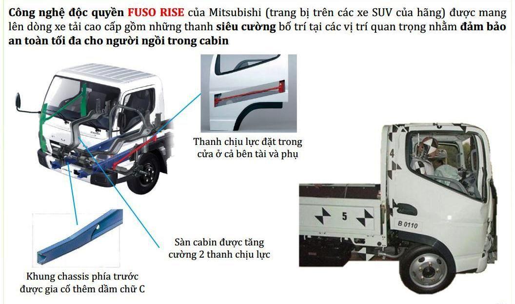 Fuso-499-65-2t1-3t5-0120 Thông số kỹ thuật xe tải Mitsubishi Fuso 2T5 và 3T5 Canter 4.99 và 6.5
