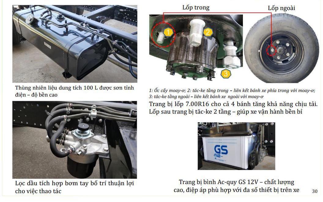 Fuso-499-65-2t1-3t5-0121 Thông số kỹ thuật xe tải Mitsubishi Fuso 2T5 và 3T5 Canter 4.99 và 6.5