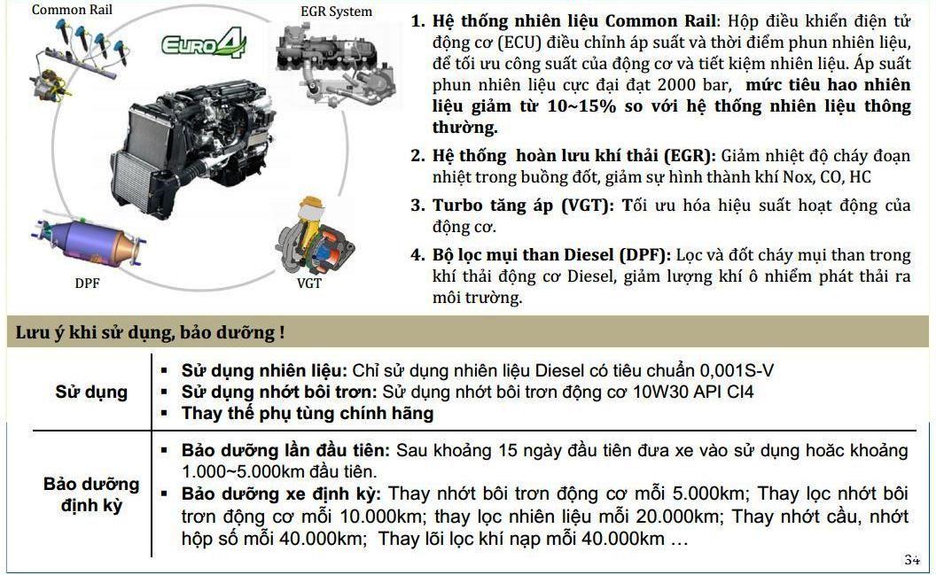 Fuso-499-65-2t1-3t5-0123 Thông số kỹ thuật xe tải Mitsubishi Fuso 2T5 và 3T5 Canter 4.99 và 6.5