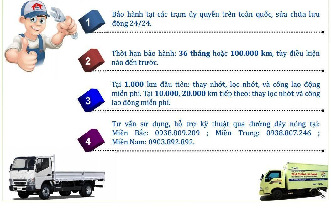 Fuso-499-65-2t1-3t5-0124 Thông số kỹ thuật xe tải Mitsubishi Fuso 2T5 và 3T5 Canter 4.99 và 6.5
