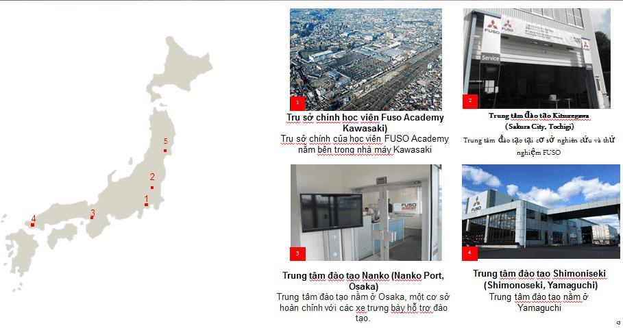 hoc-vien-fuso Thương hiệu Mitsubishi Fuso - Dòng xe tải cao cấp 2020
