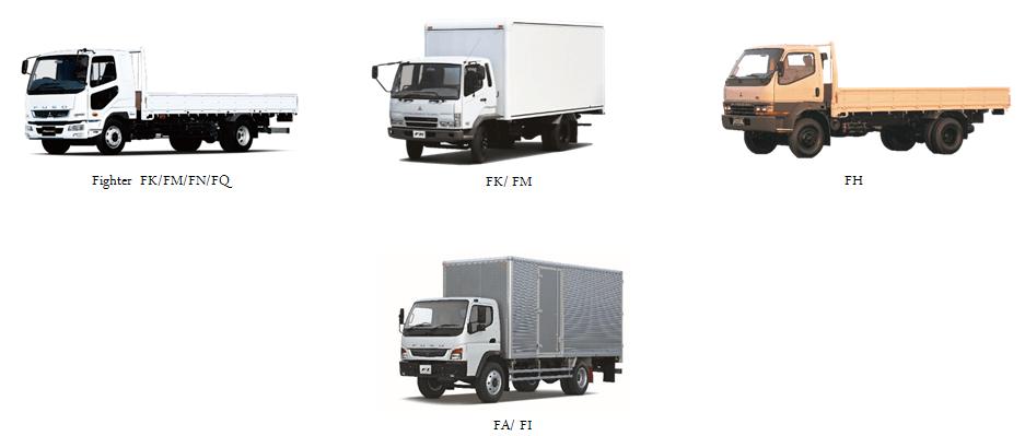 line-up-fuso-1 Thương hiệu Mitsubishi Fuso - Dòng xe tải cao cấp 2020