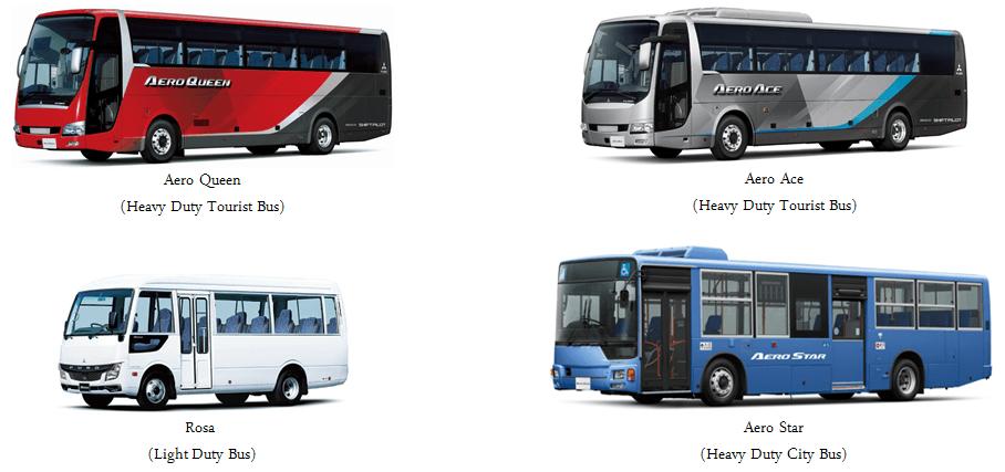 line-up-fuso-3 Thương hiệu Mitsubishi Fuso - Dòng xe tải cao cấp 2020