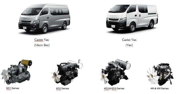 line-up-fuso-4 Thương hiệu Mitsubishi Fuso - Dòng xe tải cao cấp 2020