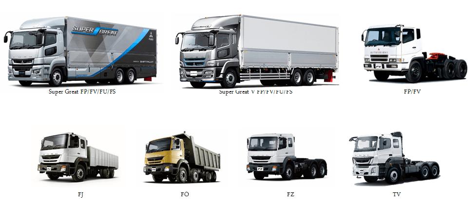 line-up-fuso Thương hiệu Mitsubishi Fuso - Dòng xe tải cao cấp 2020