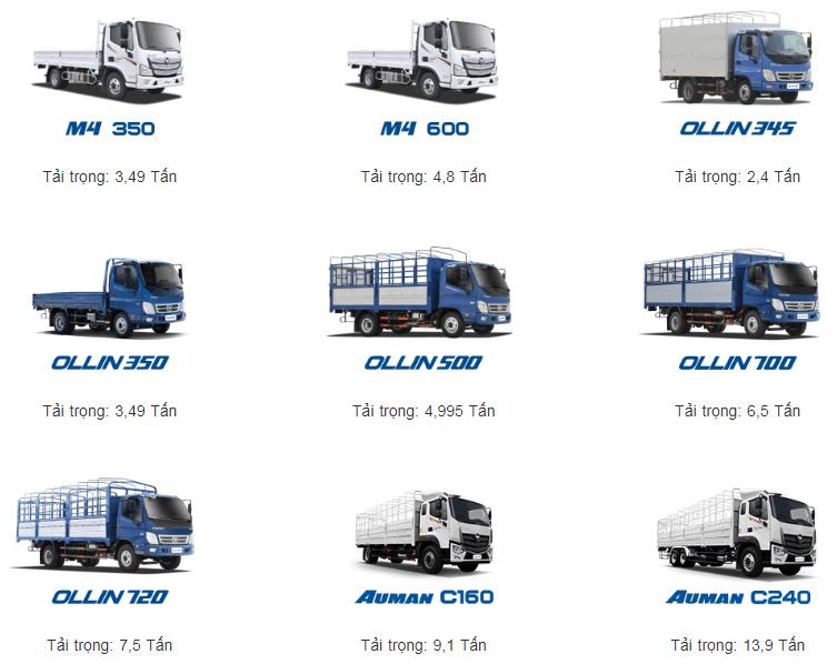 xe-tai-thaco-1 OLLIN 345 - Xe tải 3.5 tấn, 3t5, 3 tấn rưỡi giá 345 triệu