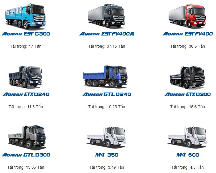 xe-tai-thaco-2 OLLIN 345 - Xe tải 3.5 tấn, 3t5, 3 tấn rưỡi giá 345 triệu