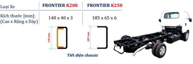 chassis-kia.png