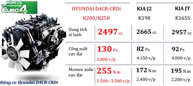 dong-co-hyundai.png