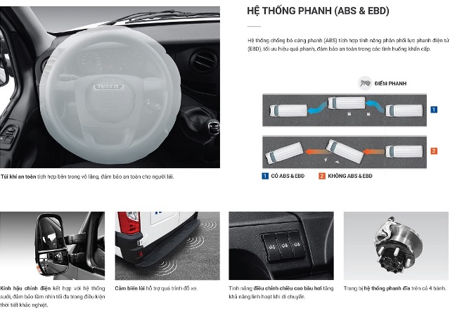 phanh-abs.jpg